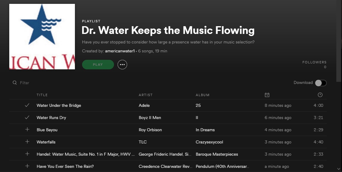 Your Headphones May Be Water-Resistant, But Your Music Most Certainly Is Not!